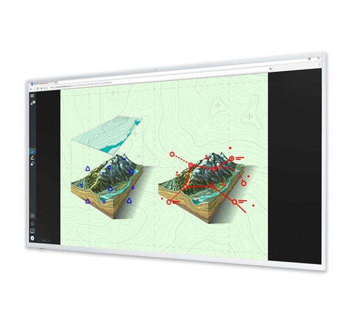 SMART Board 2000 Serie: Interaktive Whiteboards